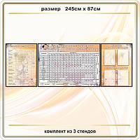 кабинета Химии код S49013