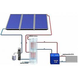 Готові комплекти геліосистеми для підігріву води