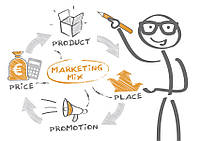 Маркетингова діяльність на підприємстві