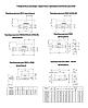 Промышленный теплосчетчик ультразвуковой ULTRAHEAT T550/UH50 Dn25 6,0 м3/час резьбовой, фото 4