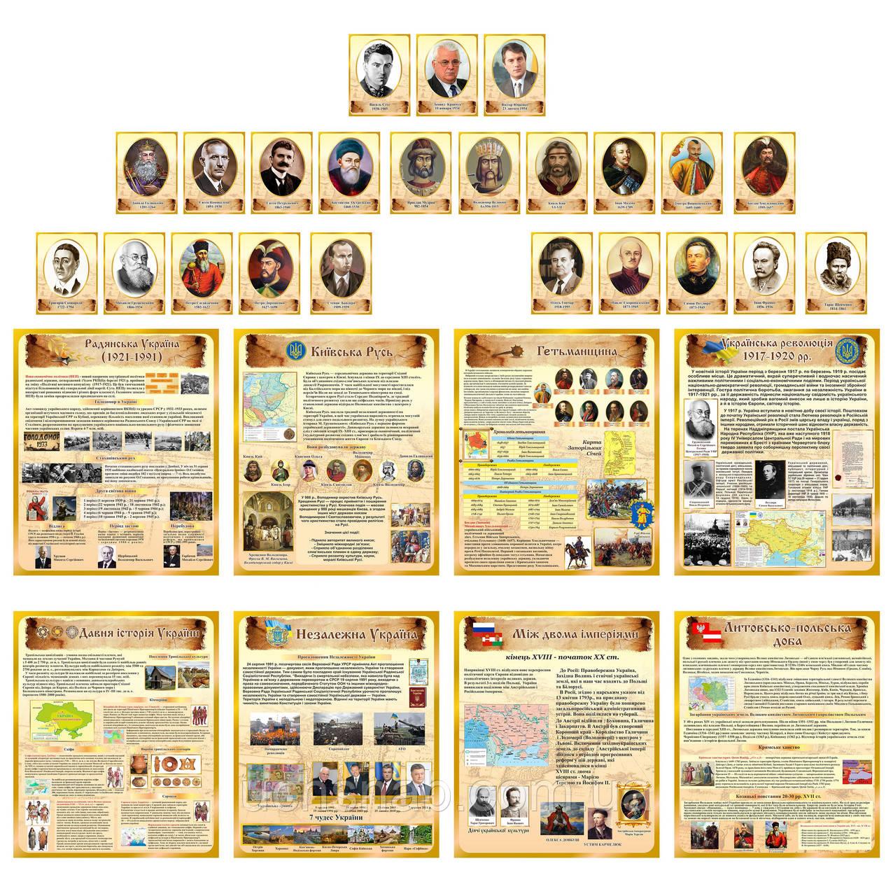 Унаочнення для кабінету історія та портрети історичних діячів