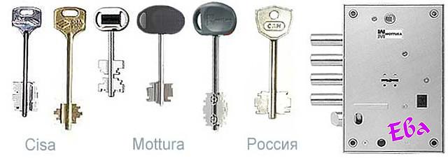 Ключи сейфового типа