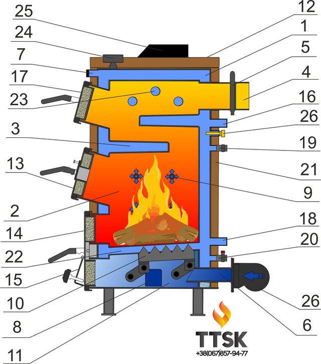 котел-утилизатор длительного горения ретра-5м мощностью 32 квт