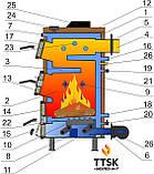 Ретра-5М PLUS Мощность 32 КВТ Котел утилизатор - длительного горения на твердом топливе, фото 7