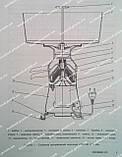Сепаратор Мотор Сич-100, фото 7