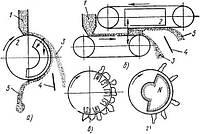 Магнитный сепаратор железоотделитель металлосепаратор металлодетектор Магнитная решетка фильтр магнитный