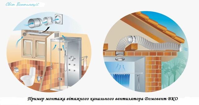 Осевой канальный вентилятор Домовент 100 ВКО, 105 м3/час купить Киев