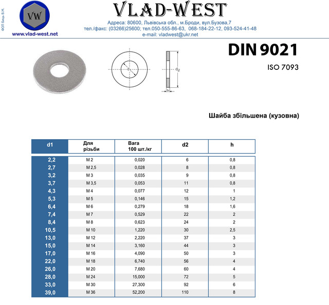 Таблица с размерами и весом шайбы. Шайба кузовная (увеличенная) DIN 9021 (ГОСТ 6958-78)