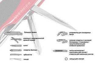 Карманный качественный складной нож Wenger EvoGrip 1 16 09 821Х красный, фото 3