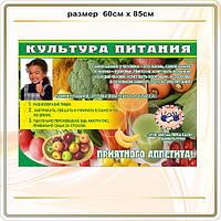 Стенды для кухни, столовой код S61003