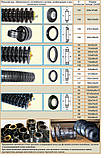 Гумування, або Футеровка приводного барабана стрічкового конвеєра, футеровка роликів і вала поліуретаном., фото 7