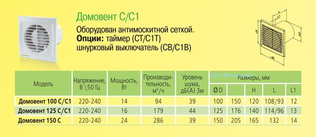 Вытяжной вентилятор Домовент 100 С габарит и технические данные