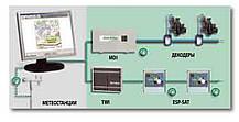 SCONSAT 2 Центральная система управления Site Contro Rain Bird