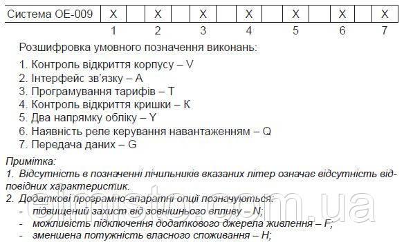 Структура условного обозначения электросчетчиков Система ОЕ-009 VATKY