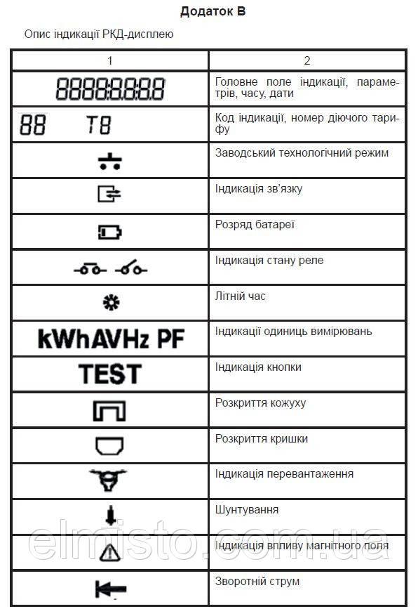 Лічильник електроенергії Система ОЕ-009 VATKY однофазний електронний багатотарифний