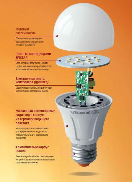 Конструкция светодиодной лампы VIDEX