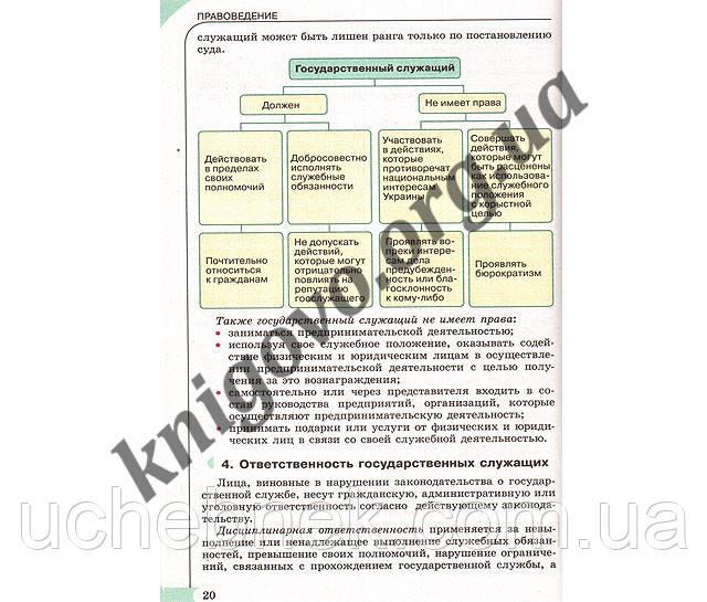Учебник правоведения 9 класс сутковый филипенко на русском языке