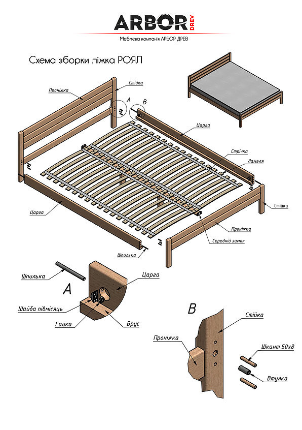 інструкція збору ліжка