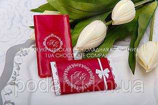 Сувеніри для гостей на весіллі