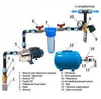 Установка системы водообеспечения