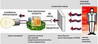Устройство датчика температурного реагирования . . .
