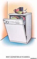 Для посудомойных машин