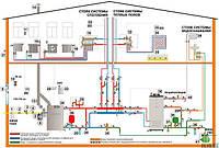 Проектирование систем отопление, водоснабжения, канализации