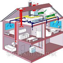 Вентиляция в частном  доме, фото 3