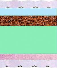 Матрас latex foam Амато Марини / Amato Marini Matroluxe 120х190 - Интернет-магазин мебели и товаров для дома МЕБЕЛЬГРАД в Харькове