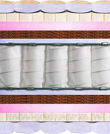 Матрас до 200 кг pocket spring Гранд роял / Grand Royal Matroluxe 120х190 - Интернет-магазин мебели и товаров для дома МЕБЕЛЬГРАД в Харькове