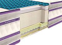 Матрас в вакуумной упаковке 3D Neoflex Comfo Gel Neolux