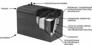 Аккумуляторные батареи для источников бесперебойного питания
