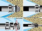Шланг для прочищення канализационых труб 15 М для мінімийки NILFISK , STIHL, фото 2