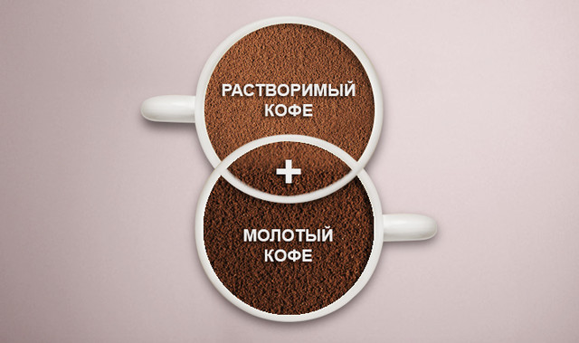 Кофе молотый и растворимый