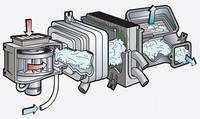 Система опалення салону
