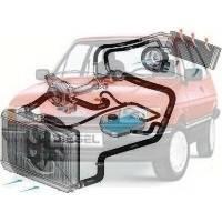 Система охлаждения Ford Fiesta Форд Фиеста 1983-1989