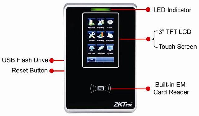 Система контроля доступа ZKTeco SC701 - основные элементы