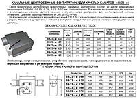 Канальные прямоугольные вентиляторы для круглых каналов ВКП - К