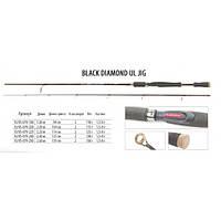 Спининг BratFishing BLACK DIAMOND UL JIG 1.80 m / 0.5-8 g