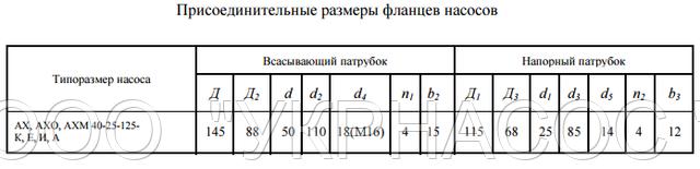 размеры насоса АХ40-25-125б И