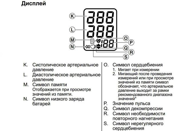 Дисплей полуавтоматического тонометра Omron m1 compact
