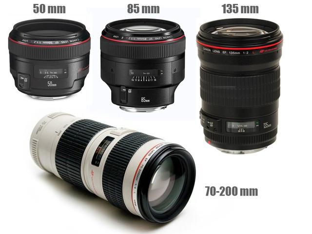 Об'єктиви до фотокамер