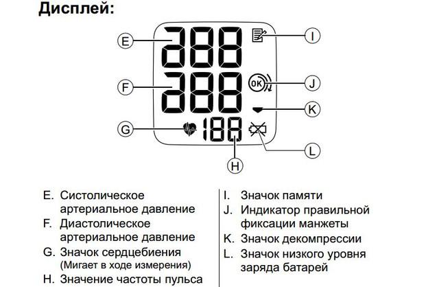 Дисплей автоматического тонометра на запястье OMRON RS1