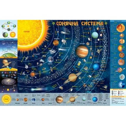 Зірка Дитяча Карта Сонячної Системи, фото 2