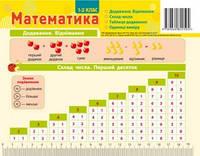 Зірка Картонка підказка 20*15 Математика 1-2 клас