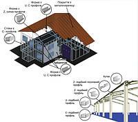 «Применение C, U, Z, Омега, уголковых профилей для монтажа стен, кровли, внутренних перегородок, для строительства зданий»