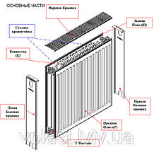 Радиатор стальной DJOUL 11 тип 500х700 бок, фото 2