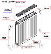 Радиатор стальной DJOUL 22 тип 500х1000 бок, фото 2
