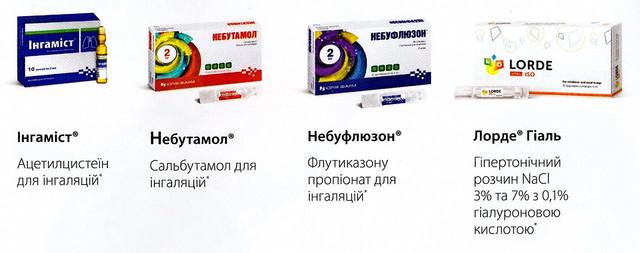 Лекарственные препараты для компрессионного ингалятора Омрон