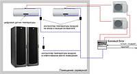 Блок управления резервированием сплит-систем (система ротации) КЛИМАТ-БУРК